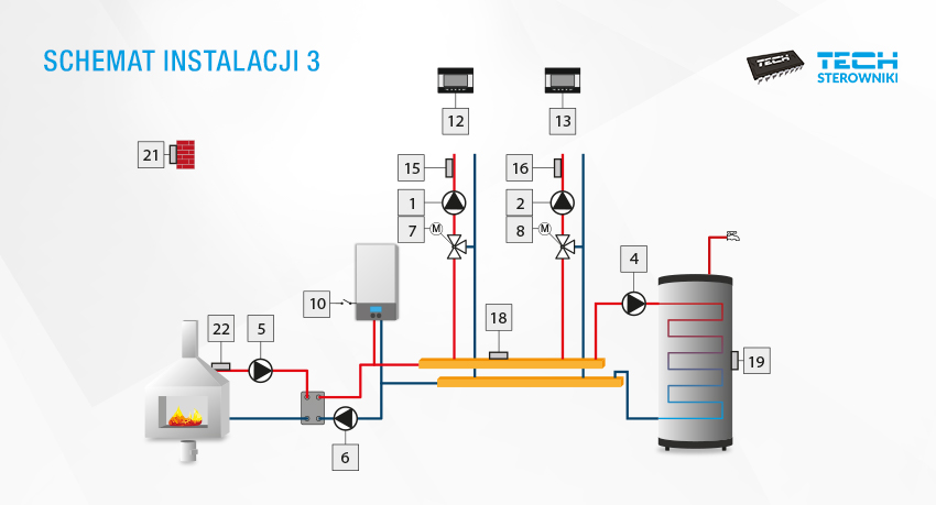Примерная схема установки, на которой работу газового котла поддерживает отопительный камин