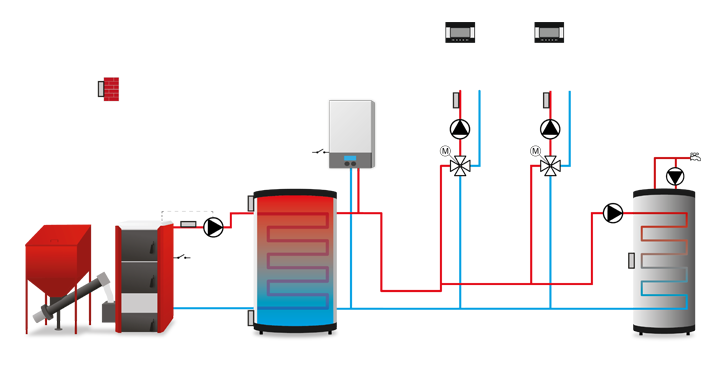 Schemat zastosowania sterownika ST-408n z dwoma źródłami ciepła i buforem