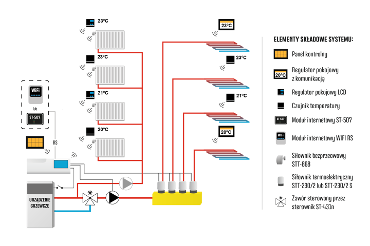 Schemat instalacji ze sterownikiem L-8