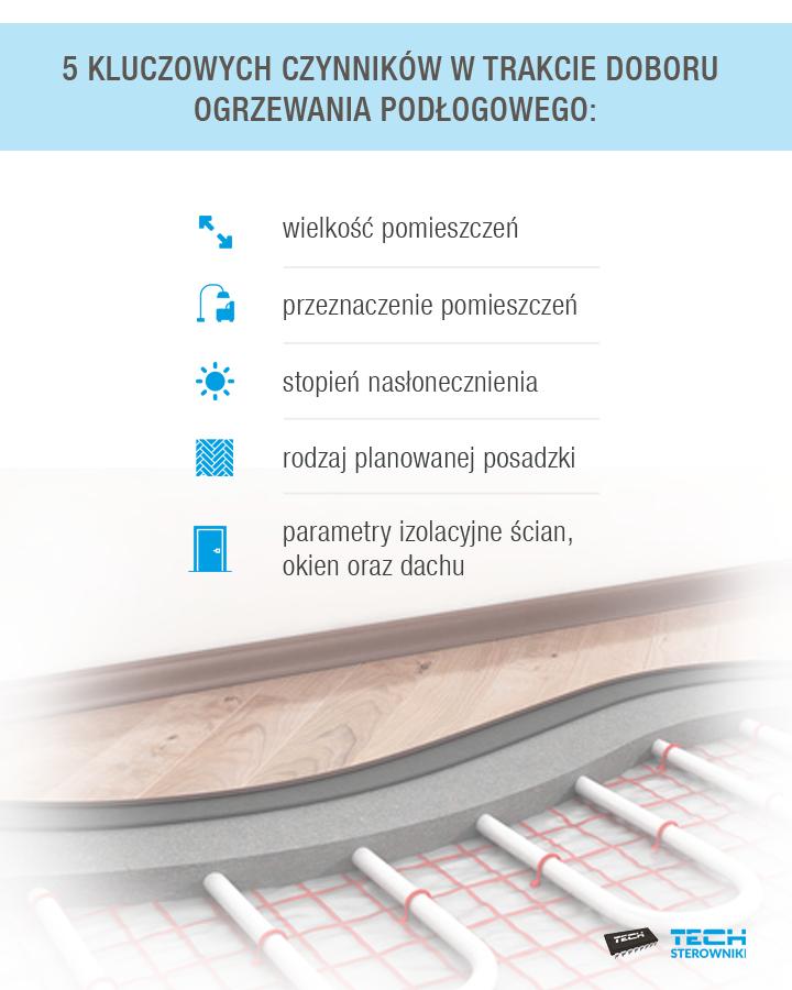 5 kluczowych czynników przy wyborze ogrzewania podłogowego