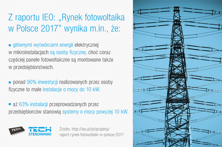 Rynek fotowoltaika w Polsce 2017