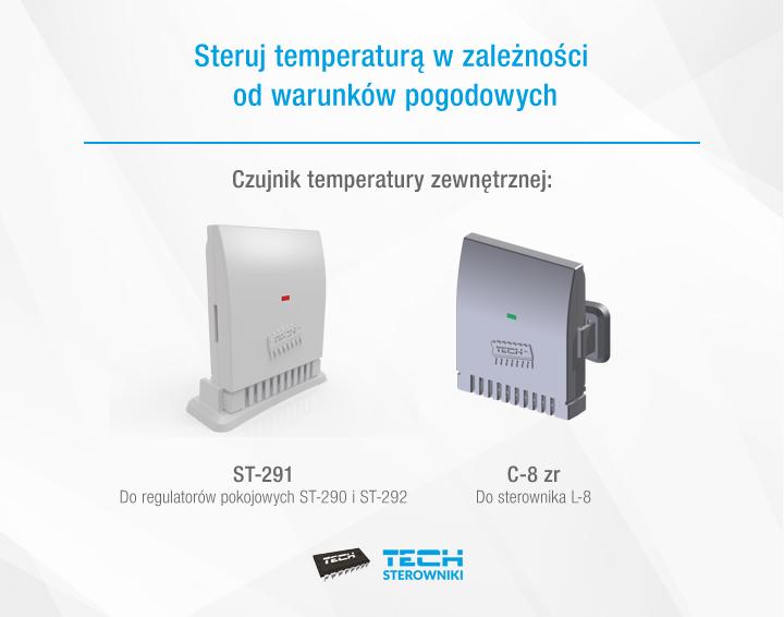 Steruj temperaturą w zależności od warunków pogodowych