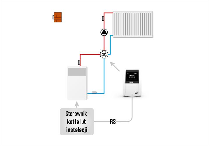 Przykładowy schemat instalacji z wykorzystaniem modułu rozszerzającego i-1m