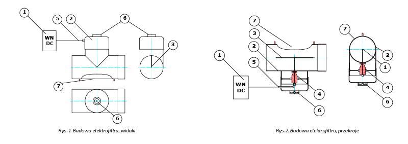 schematy_elektrofilt