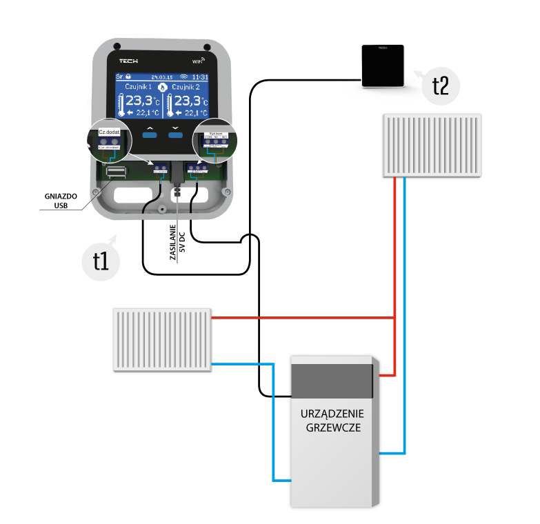 WiFi-PK-ST-5060